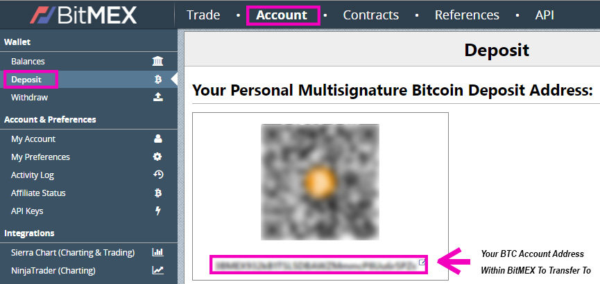 BitMEX Guide For Beginners: How To Make Money Shorting